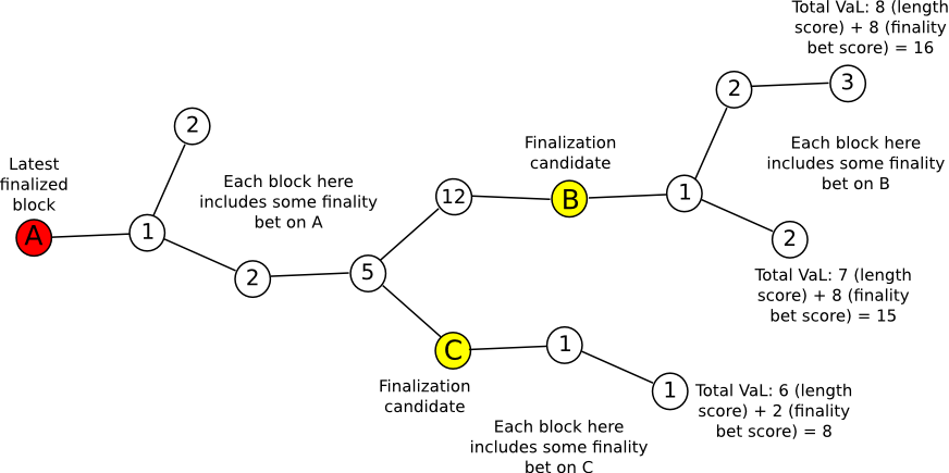 Каспер 4