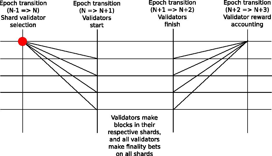 Каспер 6