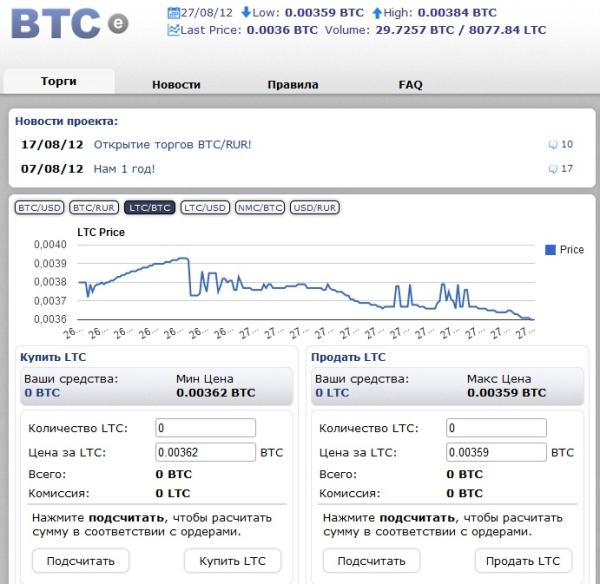 BTC-e.com обмен Litecoin