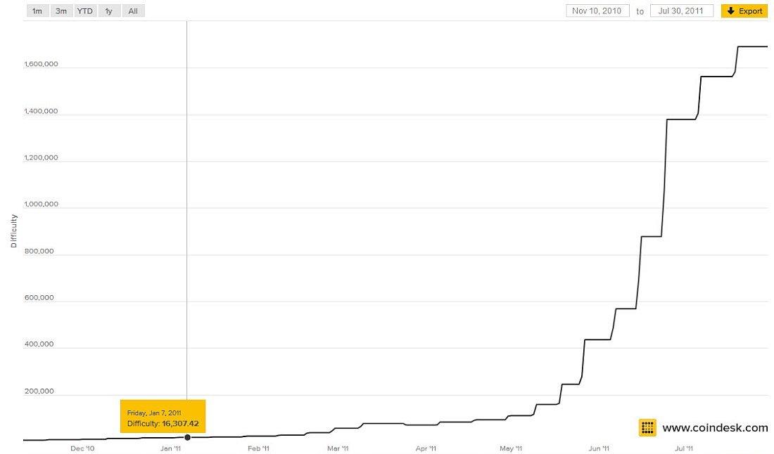 Markets бинарные опционы-10