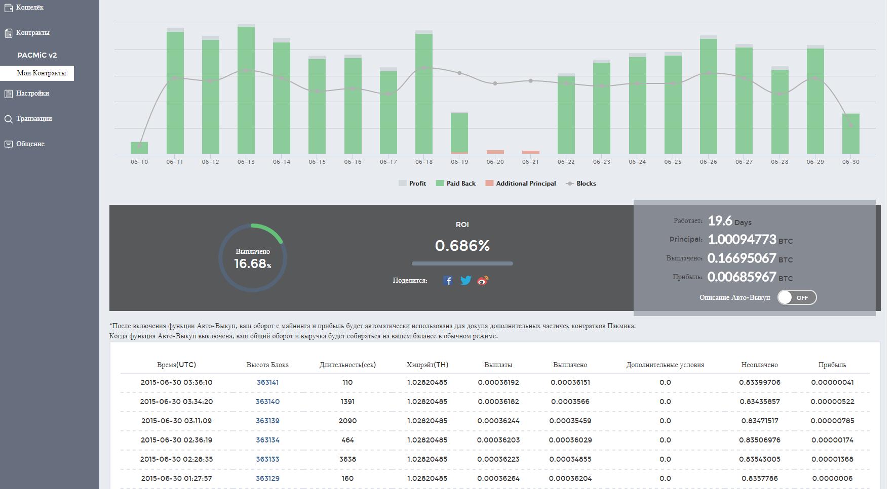 Hashrate Of 7850 On Neoscrypt Bitcoin Tumbler Free