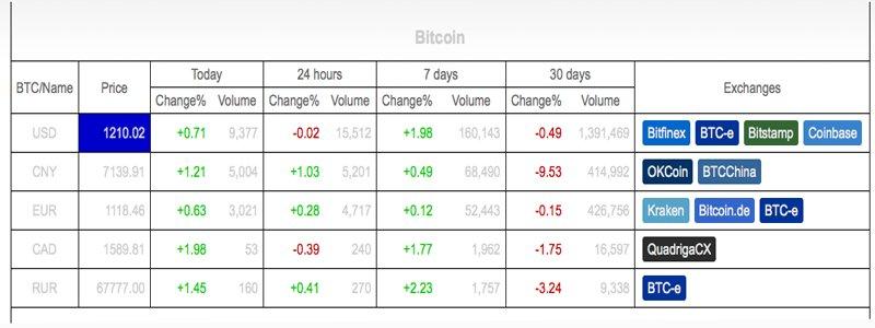 bitcoinwisdom nmc