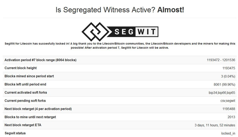 Segwit locked-in