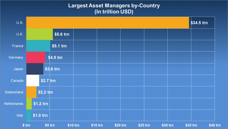 криптовалюты в мировой экономике 4