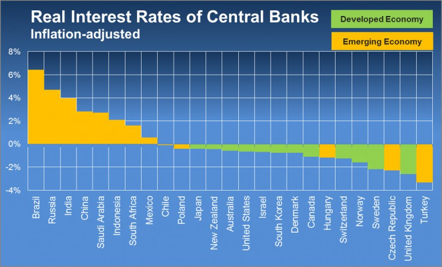 криптовалюты в мировой экономике 7