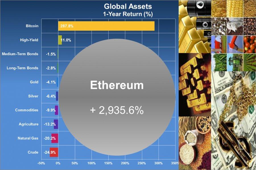 криптовалюты в мировой экономике 8