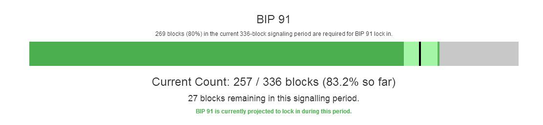 Количество блоков BIP91