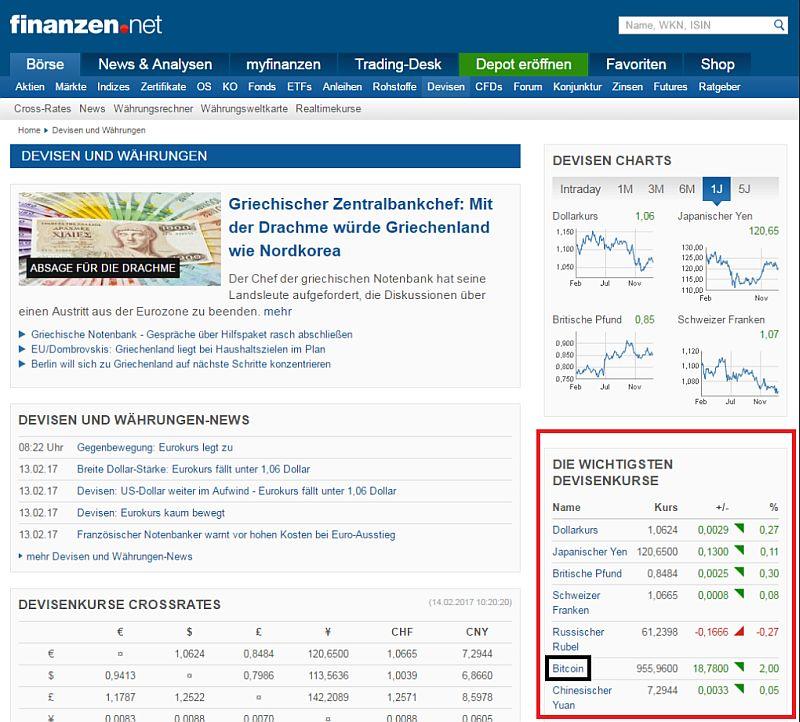 биткоин на finanzen.net