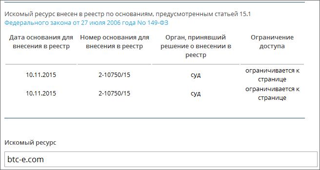 В России заблокирована криптовалютная биржа BTC-e