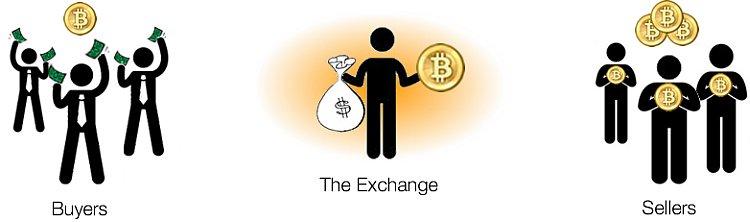 прогноз bitcoin на неделю-10