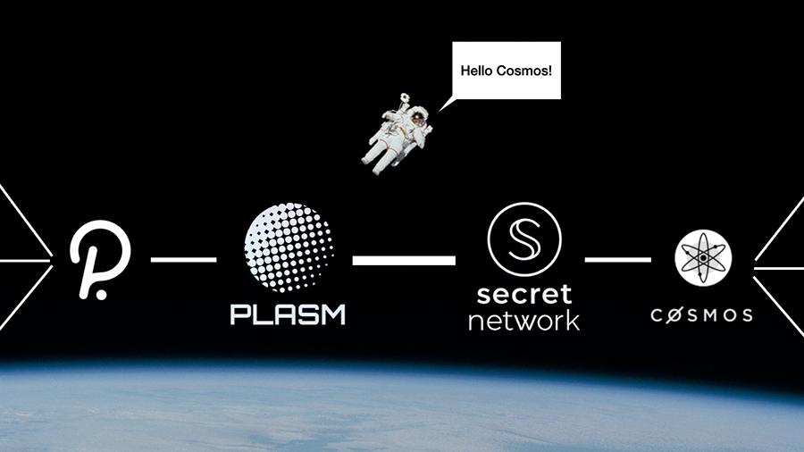 razrabotchiki_plasm_i_secret_network_sozdali_pervyy_most_mezhdu_blokcheynami_polkadot_i_cosmos.png