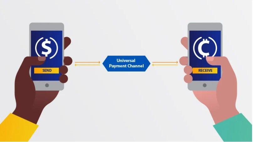 Visa представила решение для взаимодействия криптовалют, стейблкоинов и цифровых валют ЦБ