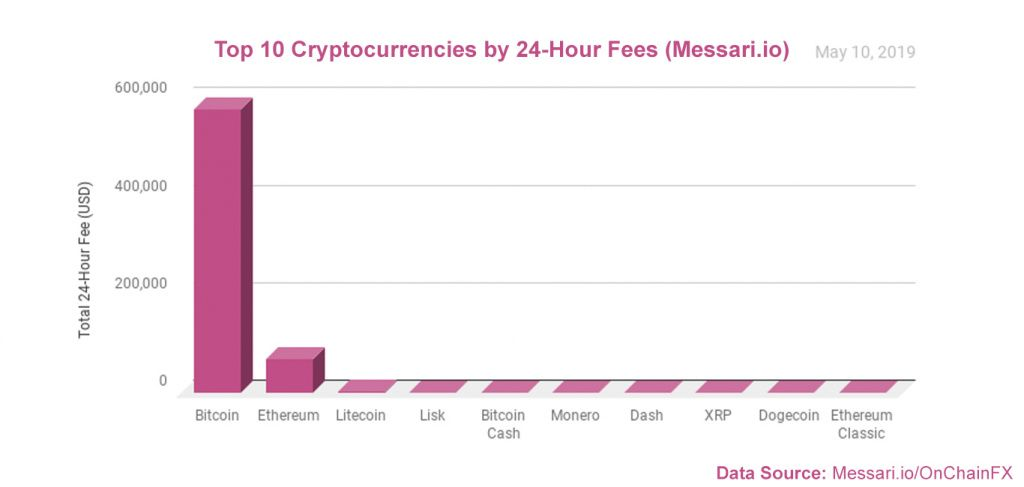 bitcoin_mining_comission001.jpg