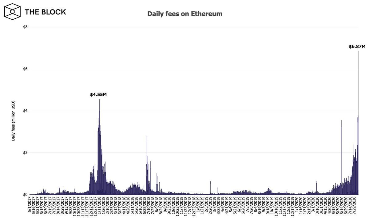 130820_ethereum_fees.jpg