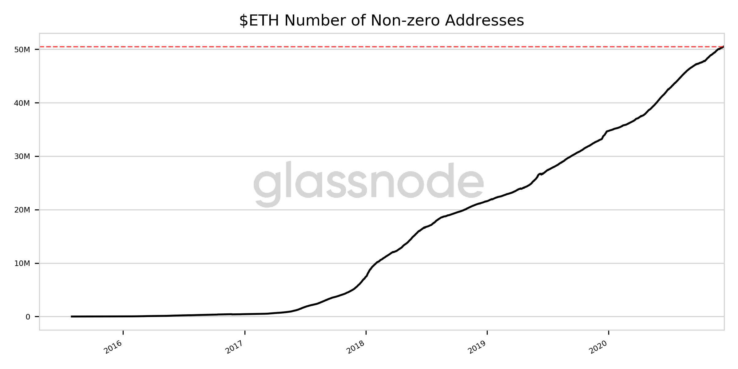 eth_addresses.png