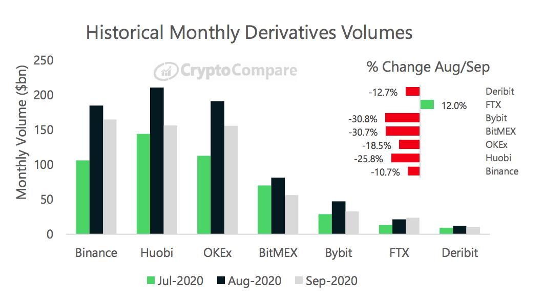 091020_derivatives.png