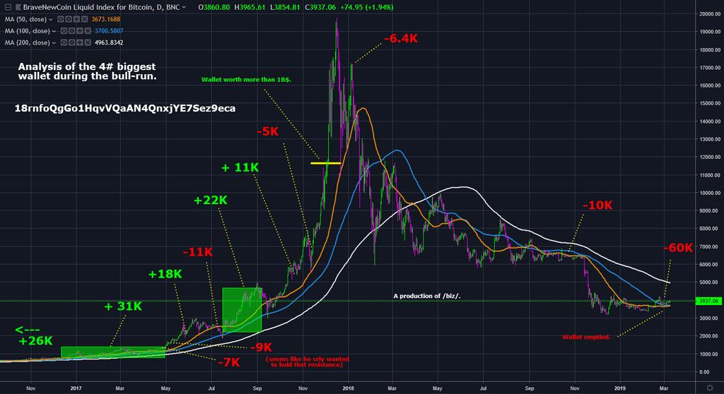 bitcoin whale01