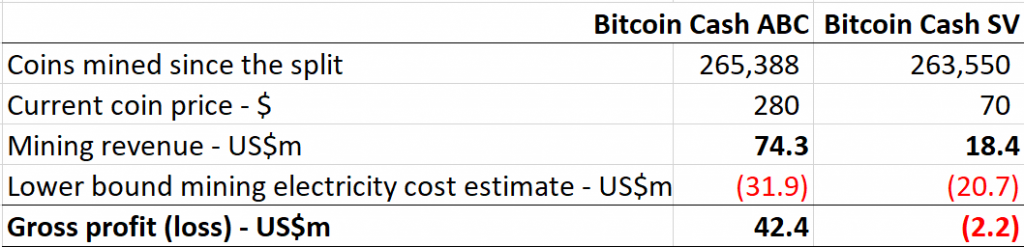 bitcoinsv_mining001.png