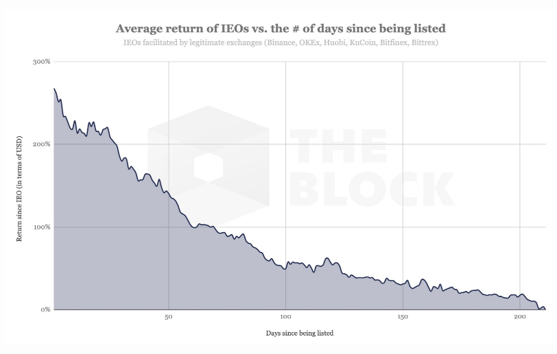 ieo_down002020_3.png