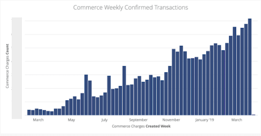 100419_coinbase_commerce.png