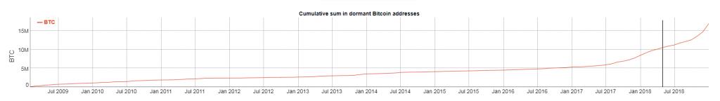 unmoveble_bitcoin001.png