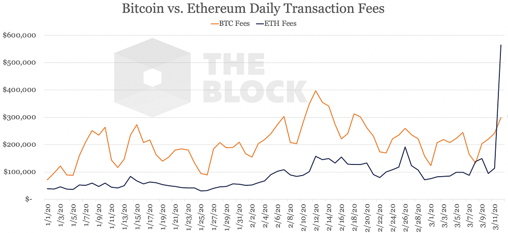 140320_ethereum_fees.png