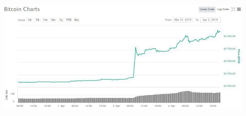 bitcoin_up03.jpg