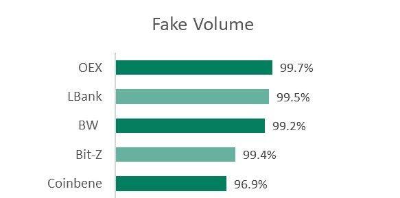 230919_bti_fake_volume.jpg