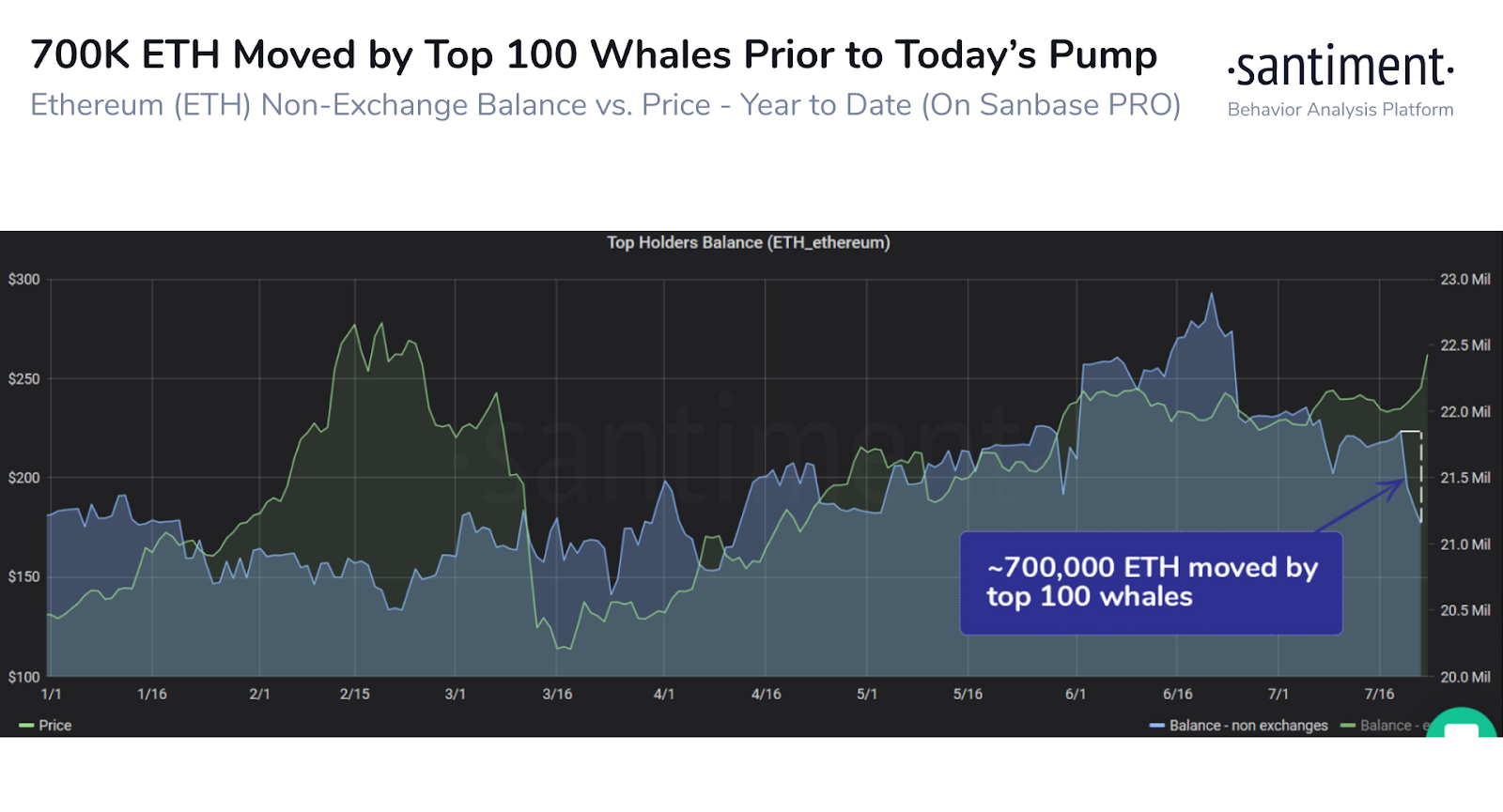 ETH whale.png