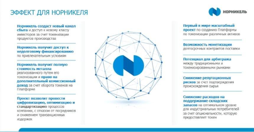 Токенизация в «Норникеле»: текущие проекты и планы на будущее