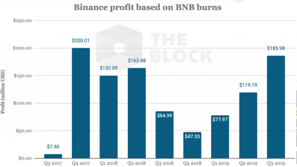 binance_bnb001.png