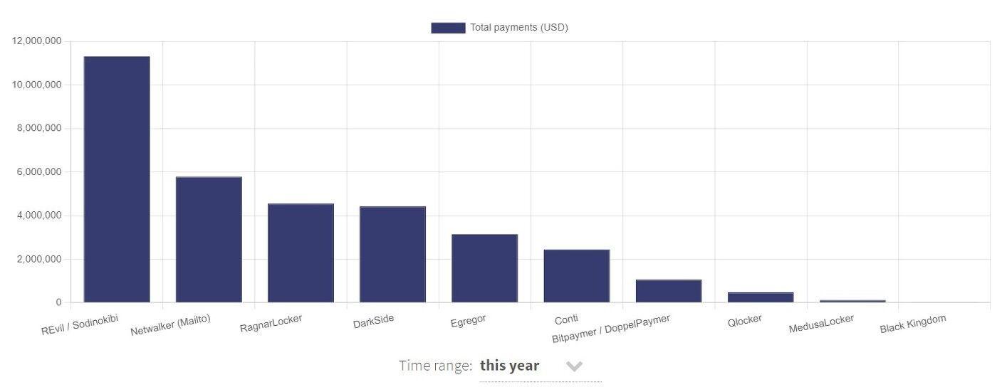 ransom chart.jpg