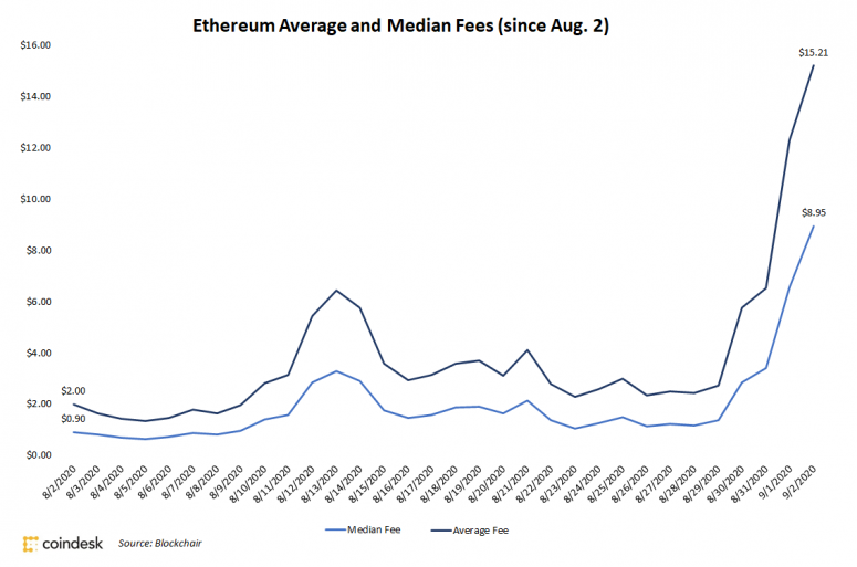eth_fees.png