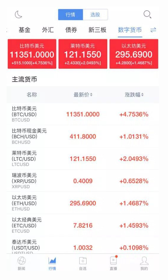 Sina_Finance_36crypto007.png