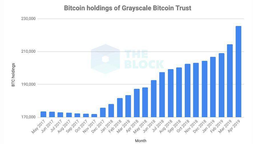grayscale_bitcoin_indicator006.jpg