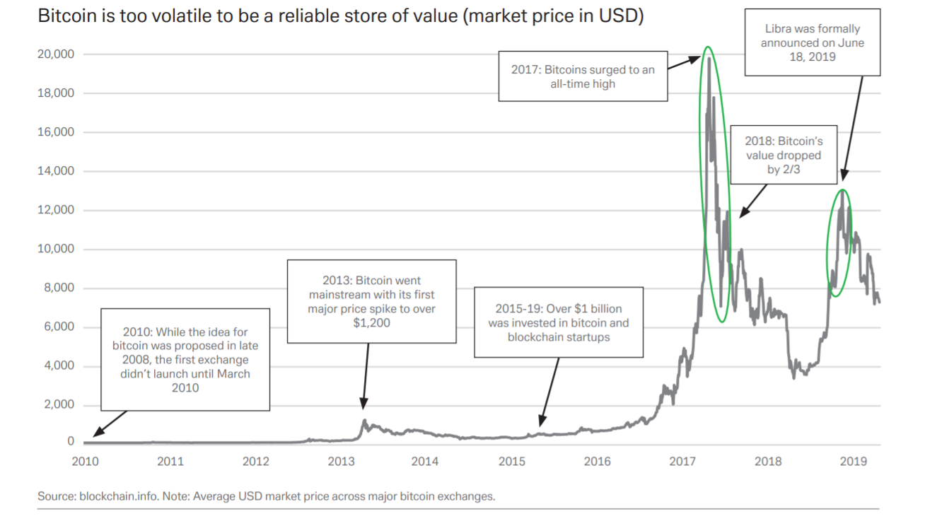 280120_btc_volatility.png