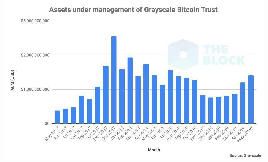 grayscale_bitcoin_indicator005.jpg