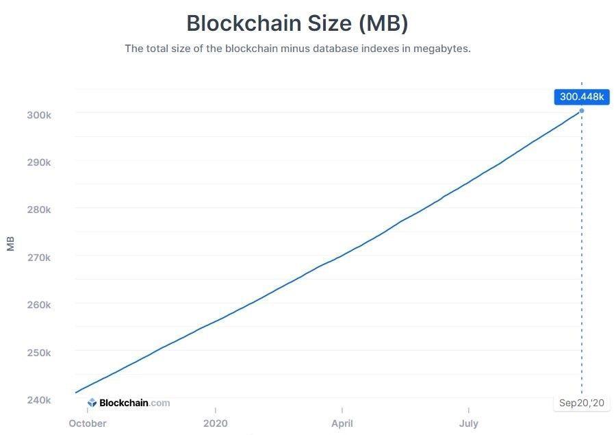 bitcoin size.jpg