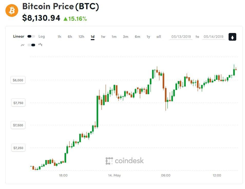 140519_btc_price.jpg