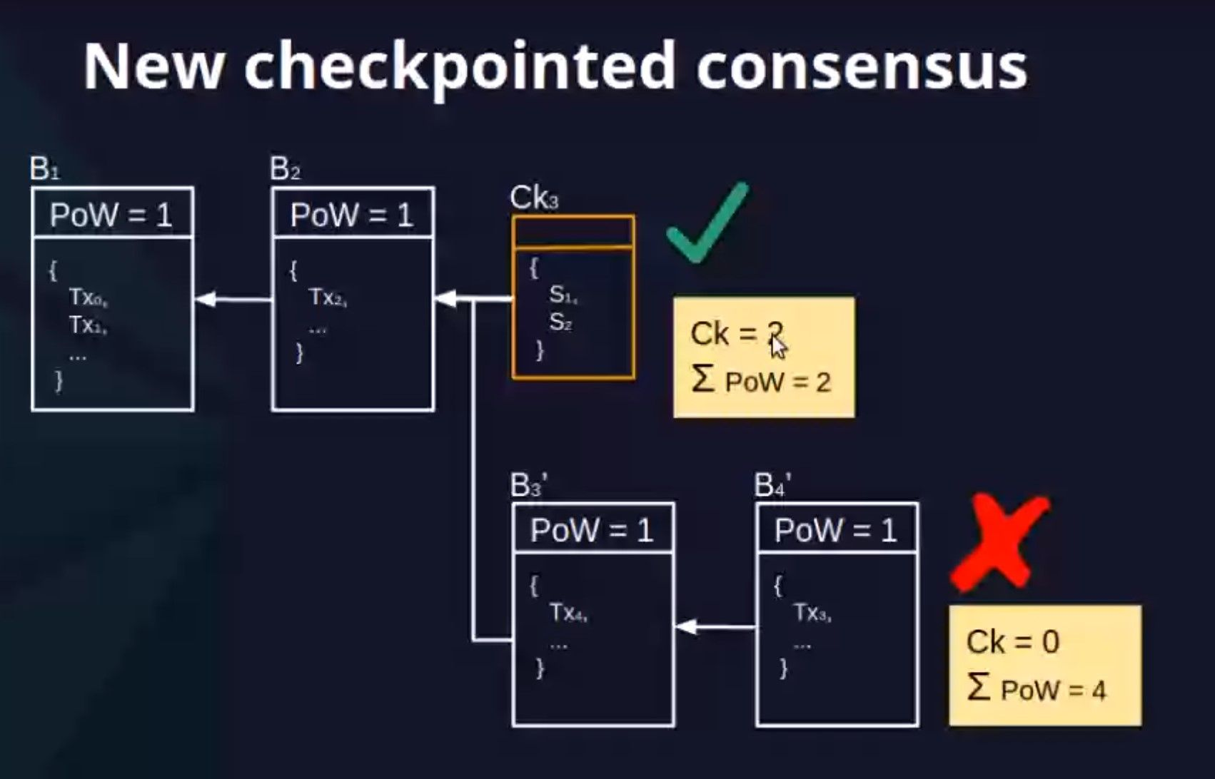 050920_ETC_checkpoints.jpg