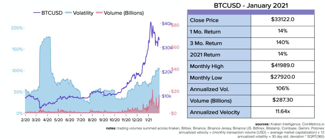 kraken trade btcusd hogyan adhatok bitcoint a pénztárcámnak