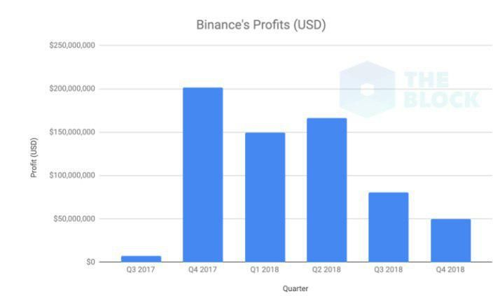 binance_money02.jpg