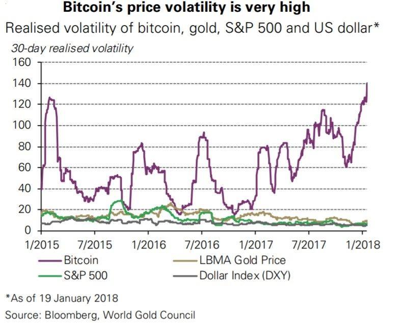 gold bitcoin chart.jpg