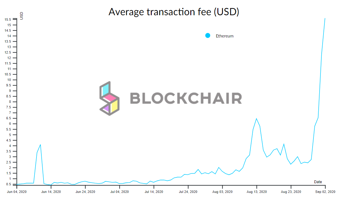 eth fees.png