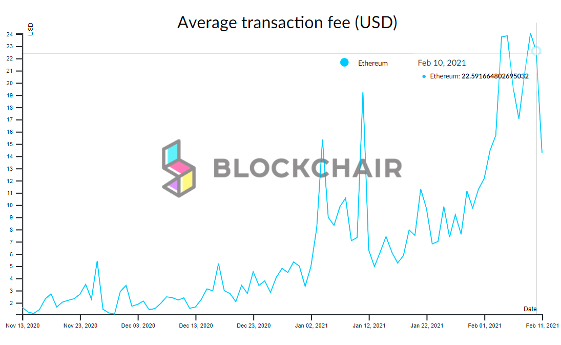eth fees max.png