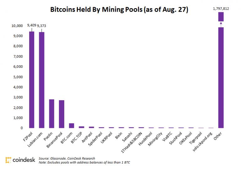 btc mining pool.png