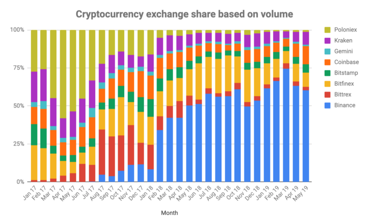 140619_crypto_exchanges.png