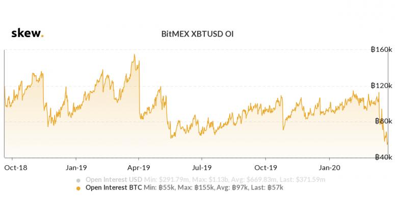 bitmex contracts