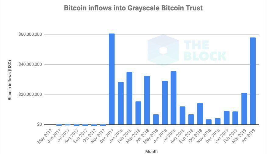 grayscale_bitcoin_indicator009.jpg